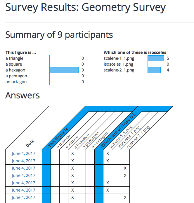 Geometry Survey Results