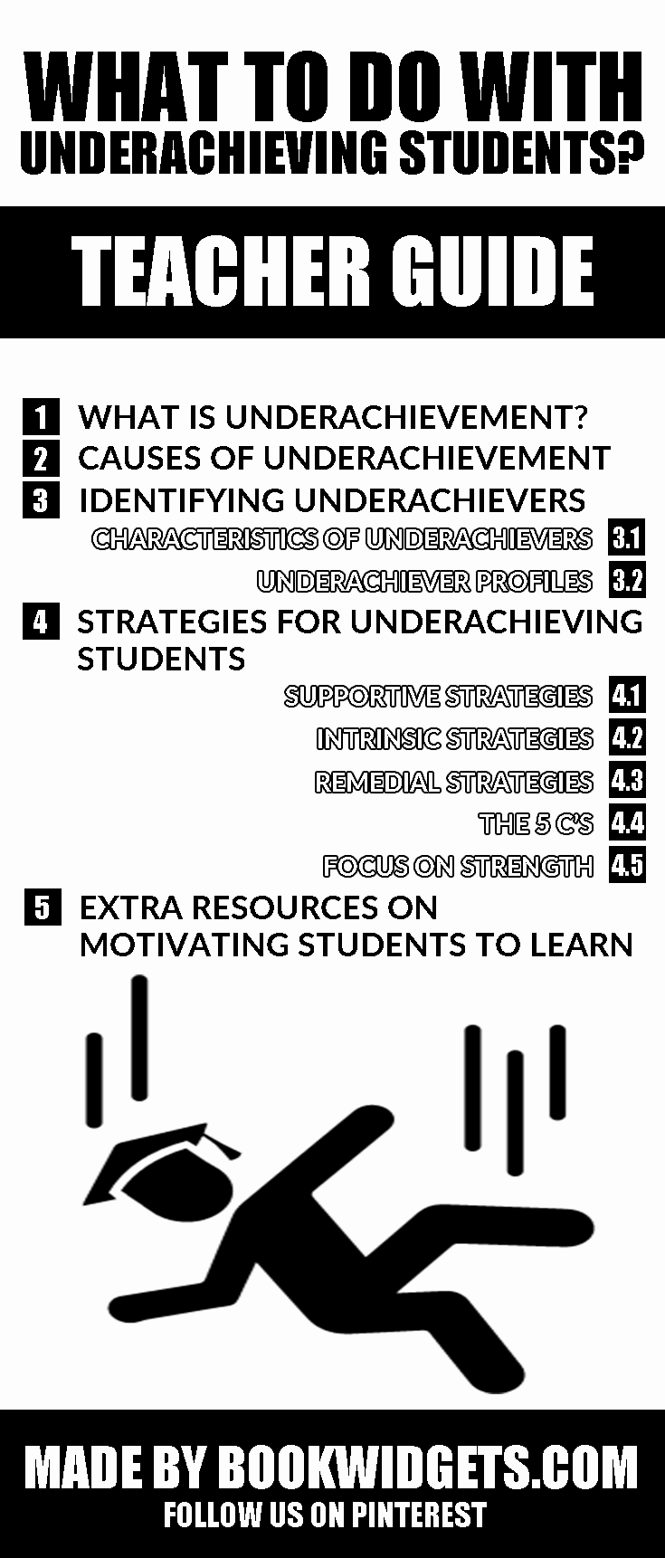 What to do with underachieving students? teacher Guide