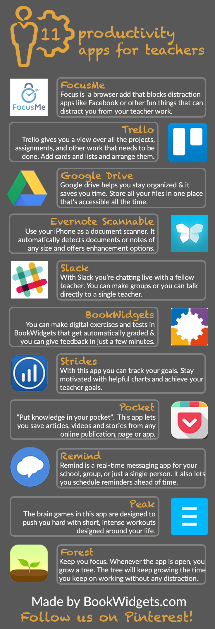 11 Productivity apps for teachers