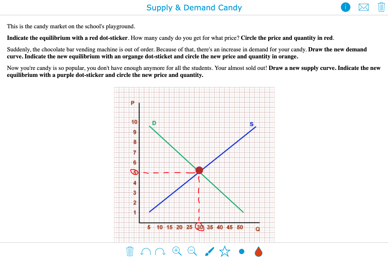 Interactive whiteboard lesson example for economics teachers with BookWidgets