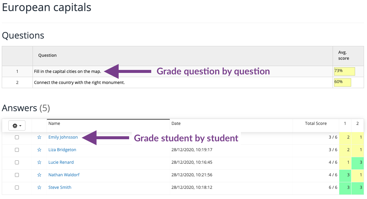 reviewing student work in BookWidgets