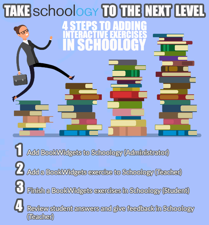 BookWidgets & Schoology