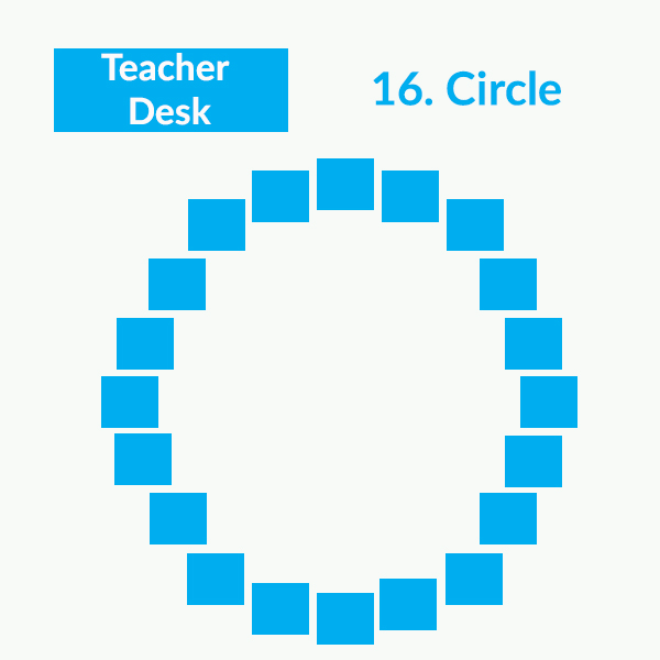Classroom seating arrangements - Circle