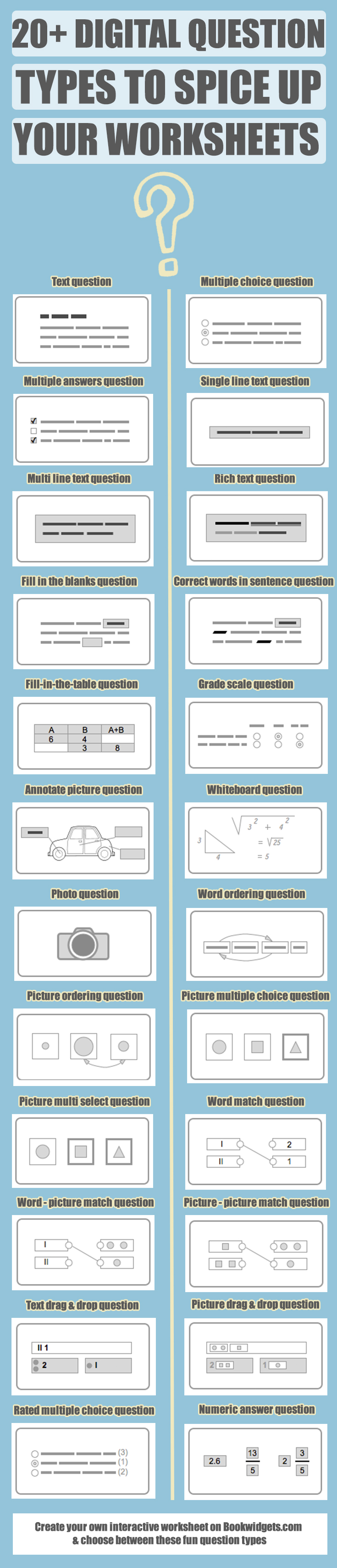20+ digital question types to spice up your worksheets