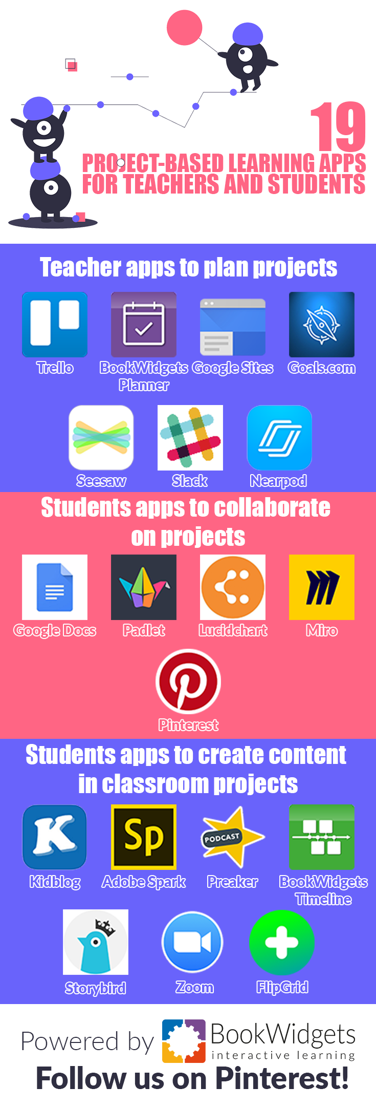 19 project-based learning apps for teachers and students