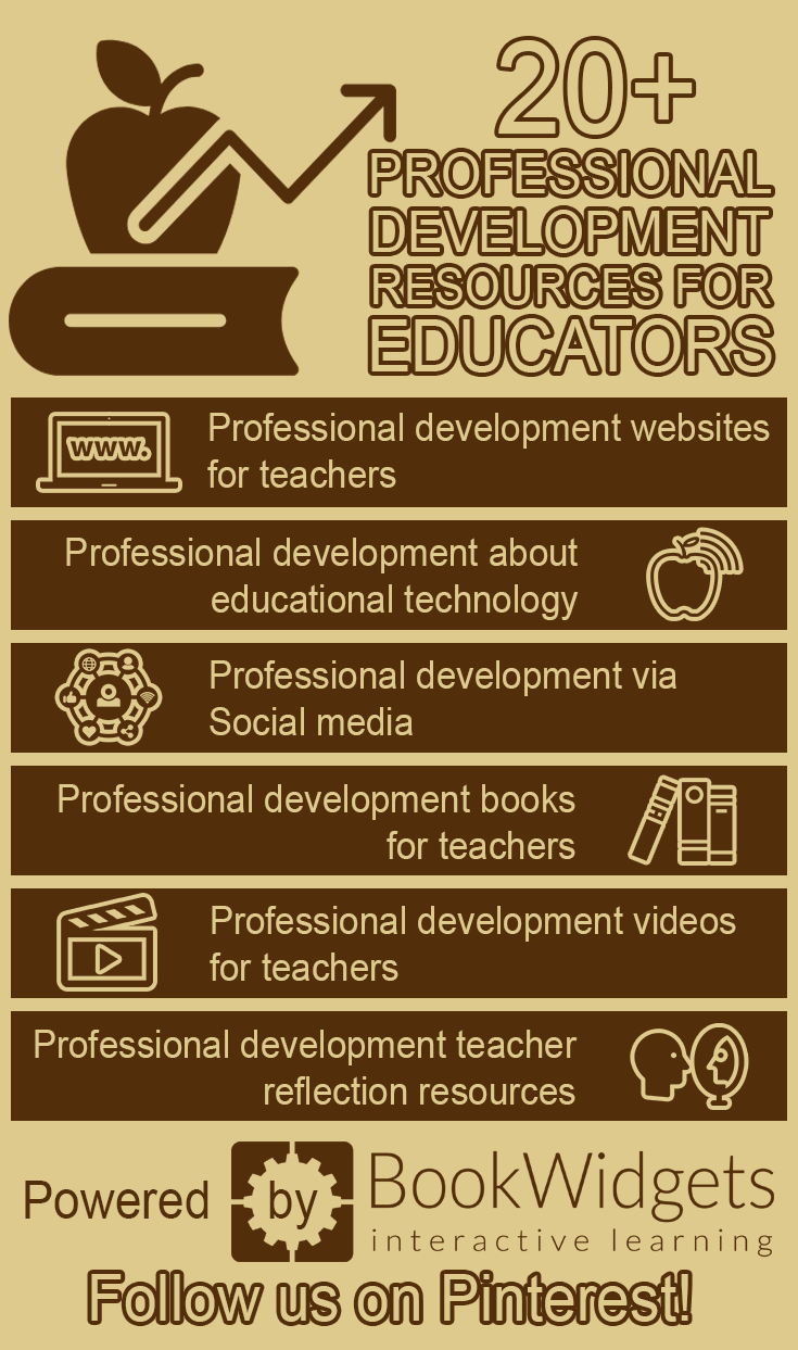 20+ Professional development resources for educators