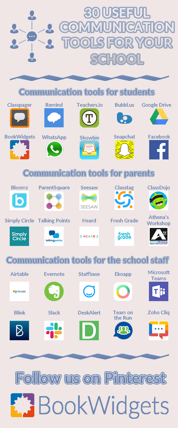 30 useful communication tools for your school