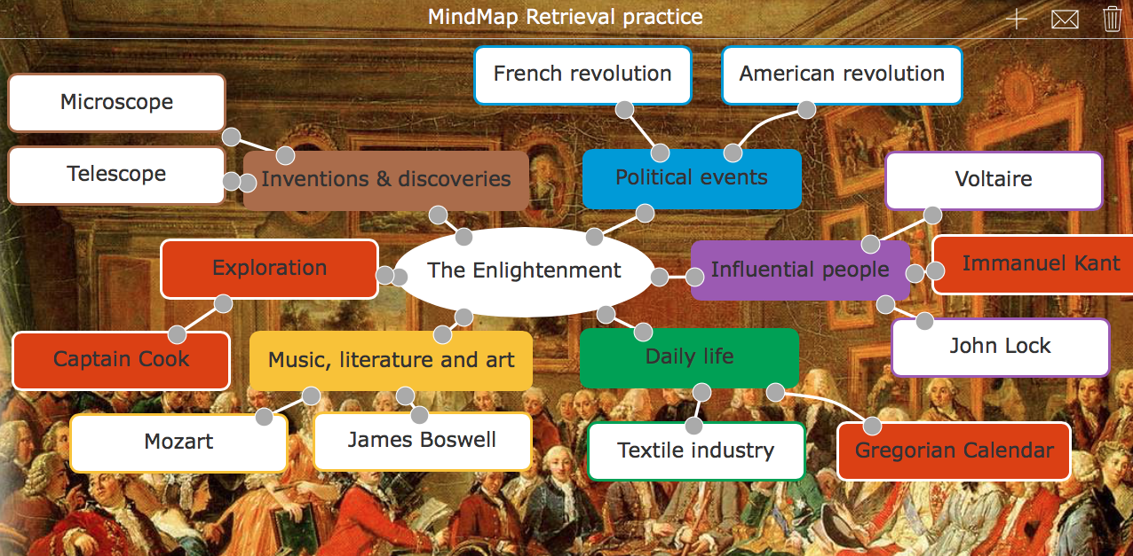 Retrieval practice with BookWidgets - the Mindmap widget