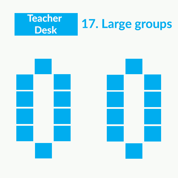Classroom seating arrangements - Large group