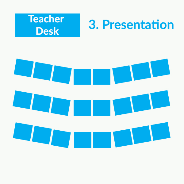 Classroom seating arrangements - presentation