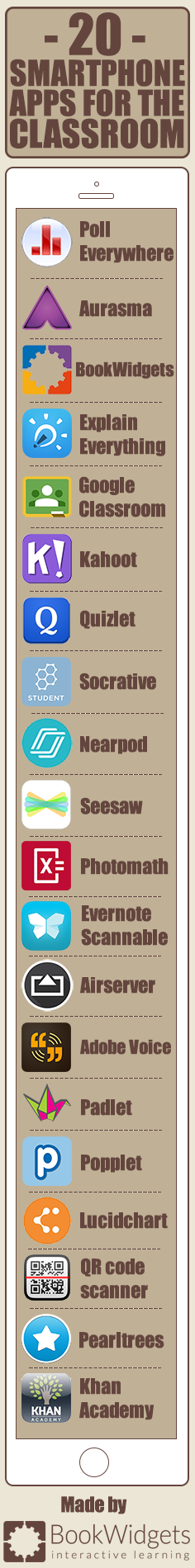 Smartphone apps for in the classroom