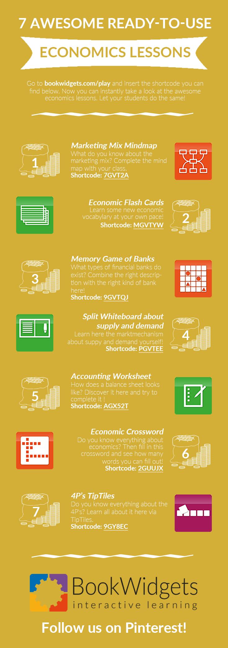7 ready-to-use economics lessons