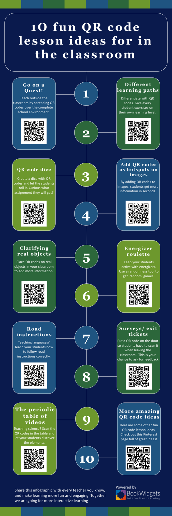Lesson ideas with QR codes