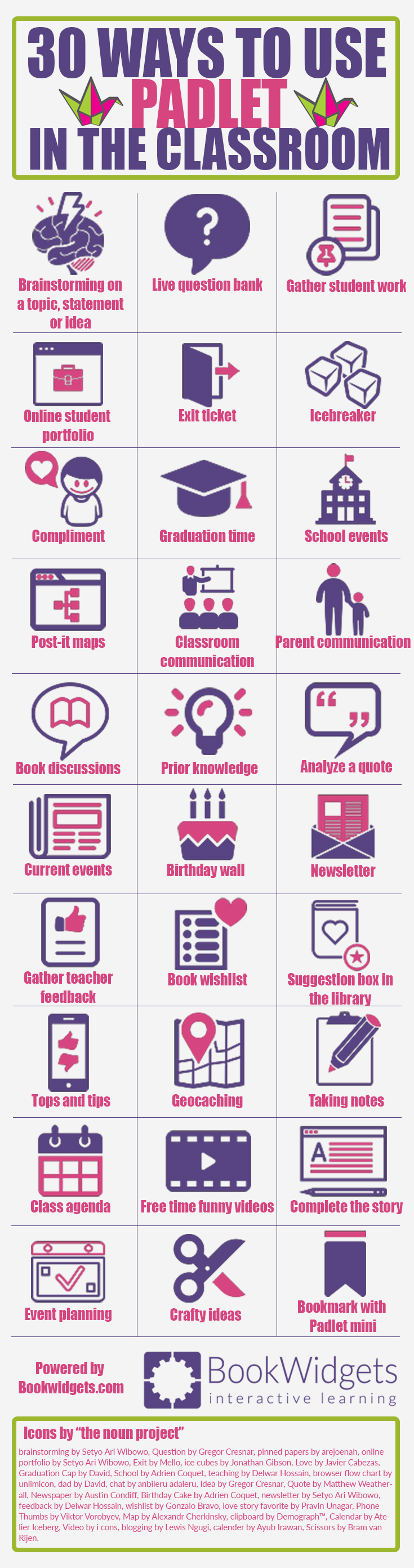 30 Creative Ways To Use Padlet For Teachers And Students Bookwidgets Their Symbols Knowledge Pinterest Electronics In The Classroom