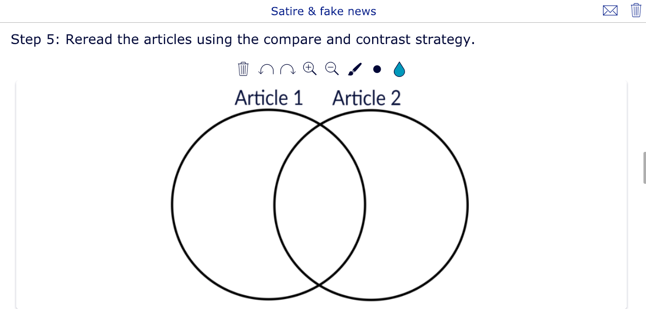 Fake news lesson plan