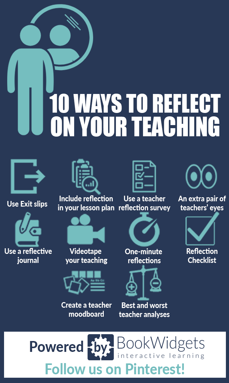 10 Ways to reflect on your teaching - The complete guide