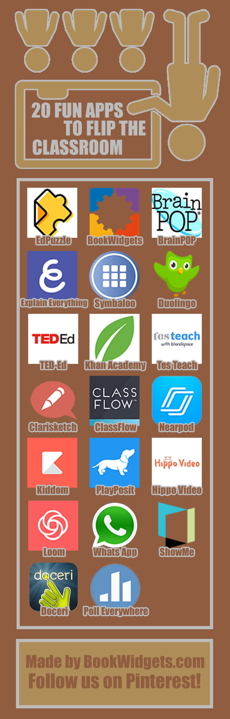 20 flipped classroom apps