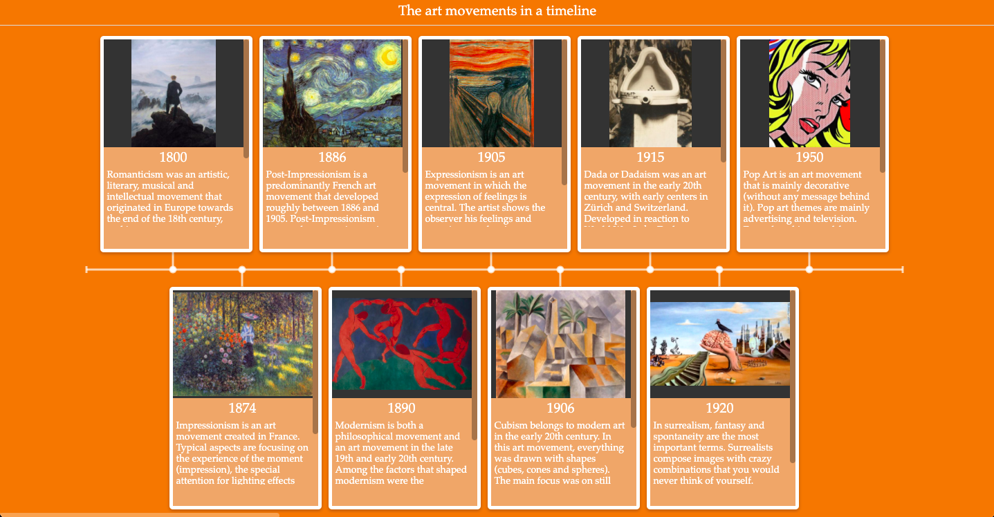 Art movements timeline theory