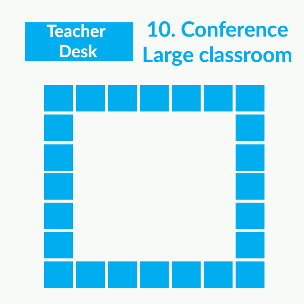 Classroom seating arrangements - Conference L