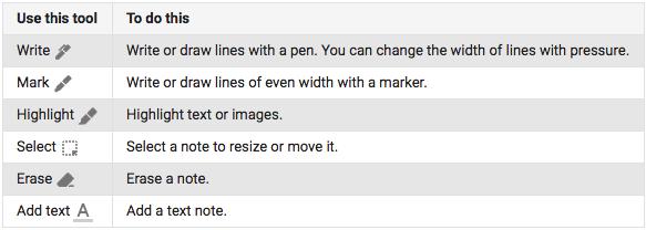 Google Classroom annotation tools