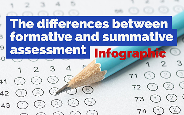 the differences between formative and summative assessment