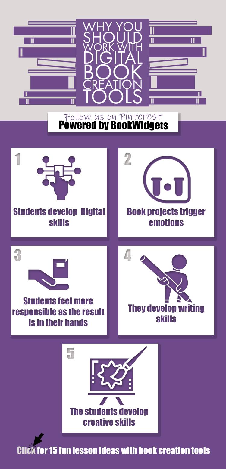 Digital book creation tools