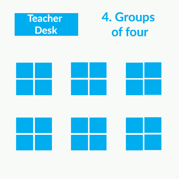 Classroom seating arrangements - Groups of four