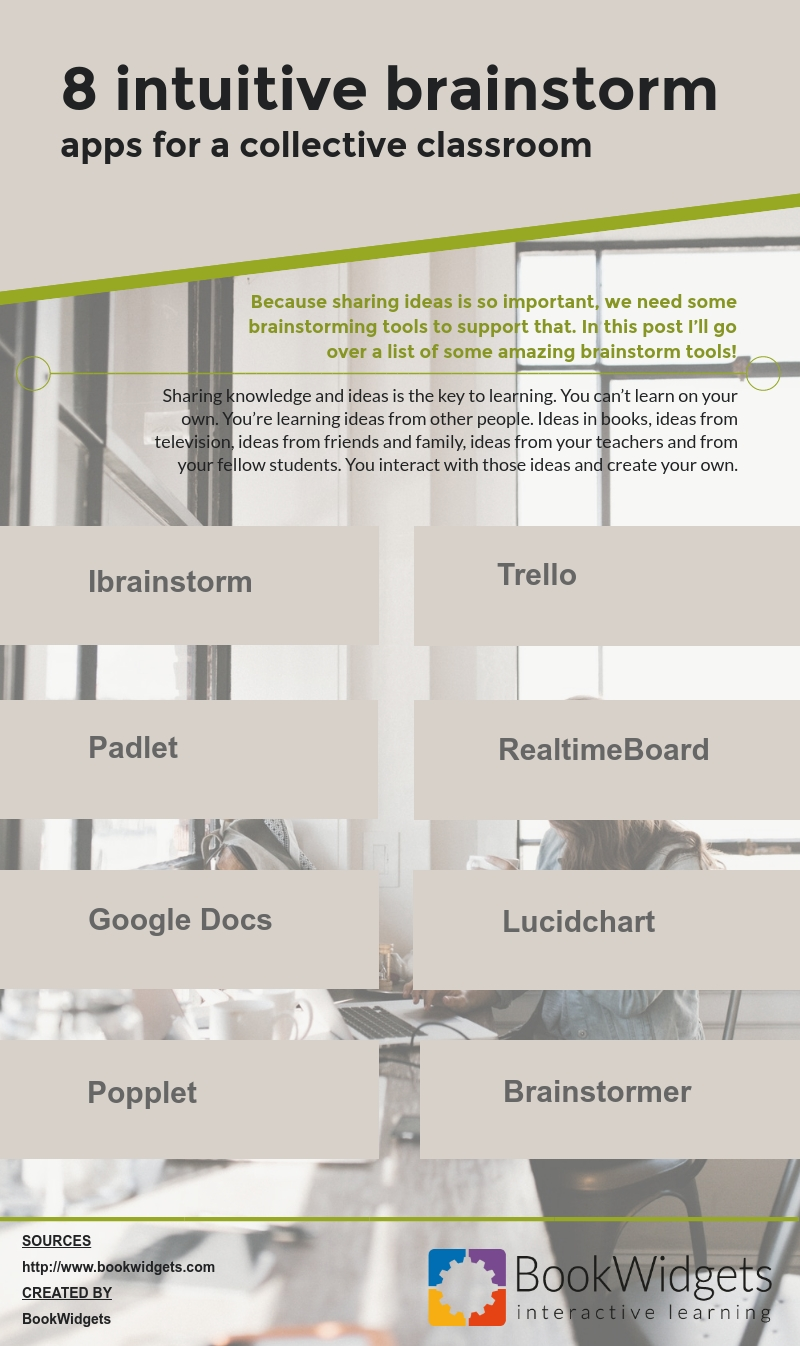8 intuitive brainstorm apps for a collaborative classroom - BookWidgets