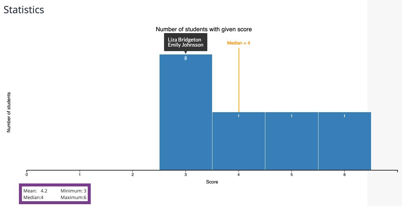 Reporting statistics in BookWidgets