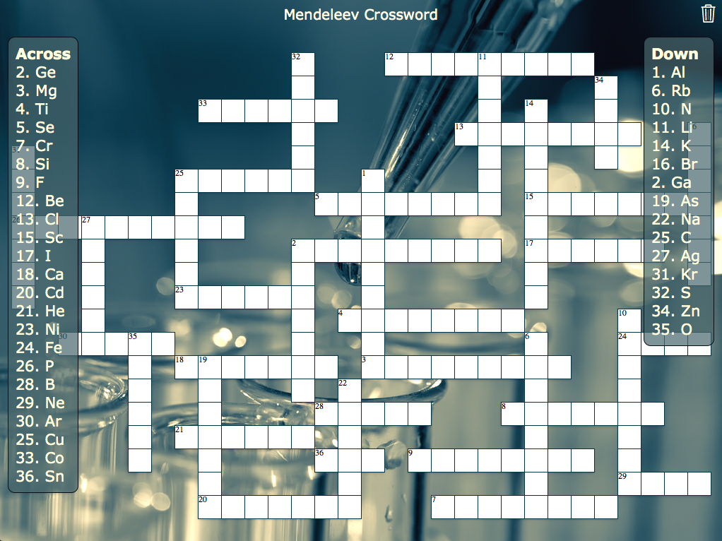 Periodic Table Crossword