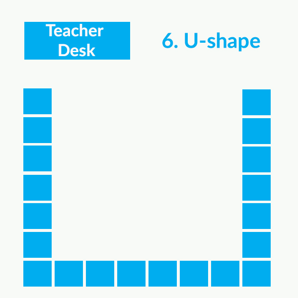 Classroom seating arrangements - U-shape