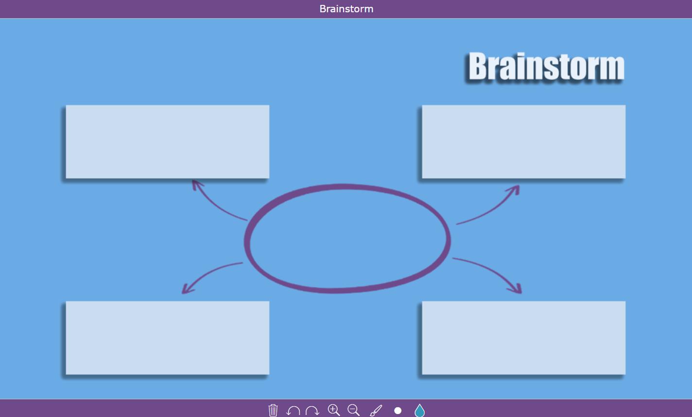 digital exit ticket - Brainstorm