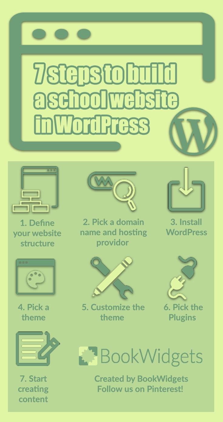 7 steps to build a school website in WordPress