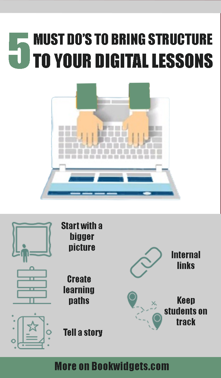 Bring structure to digital lessons