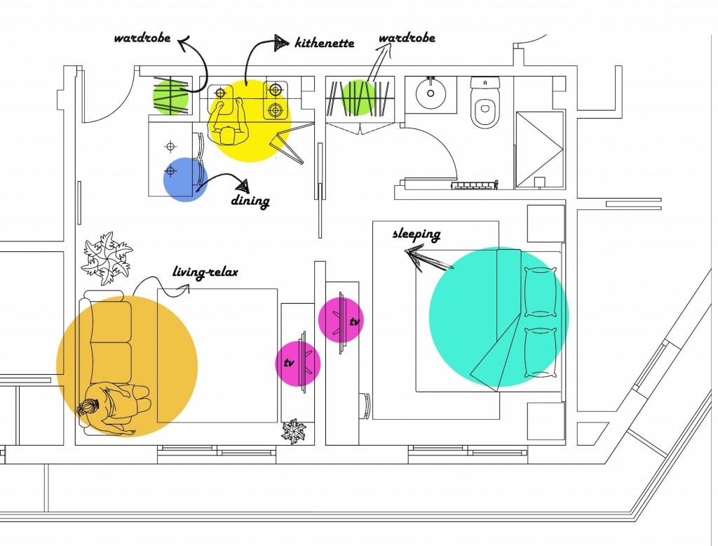 room desing (7) - Copy