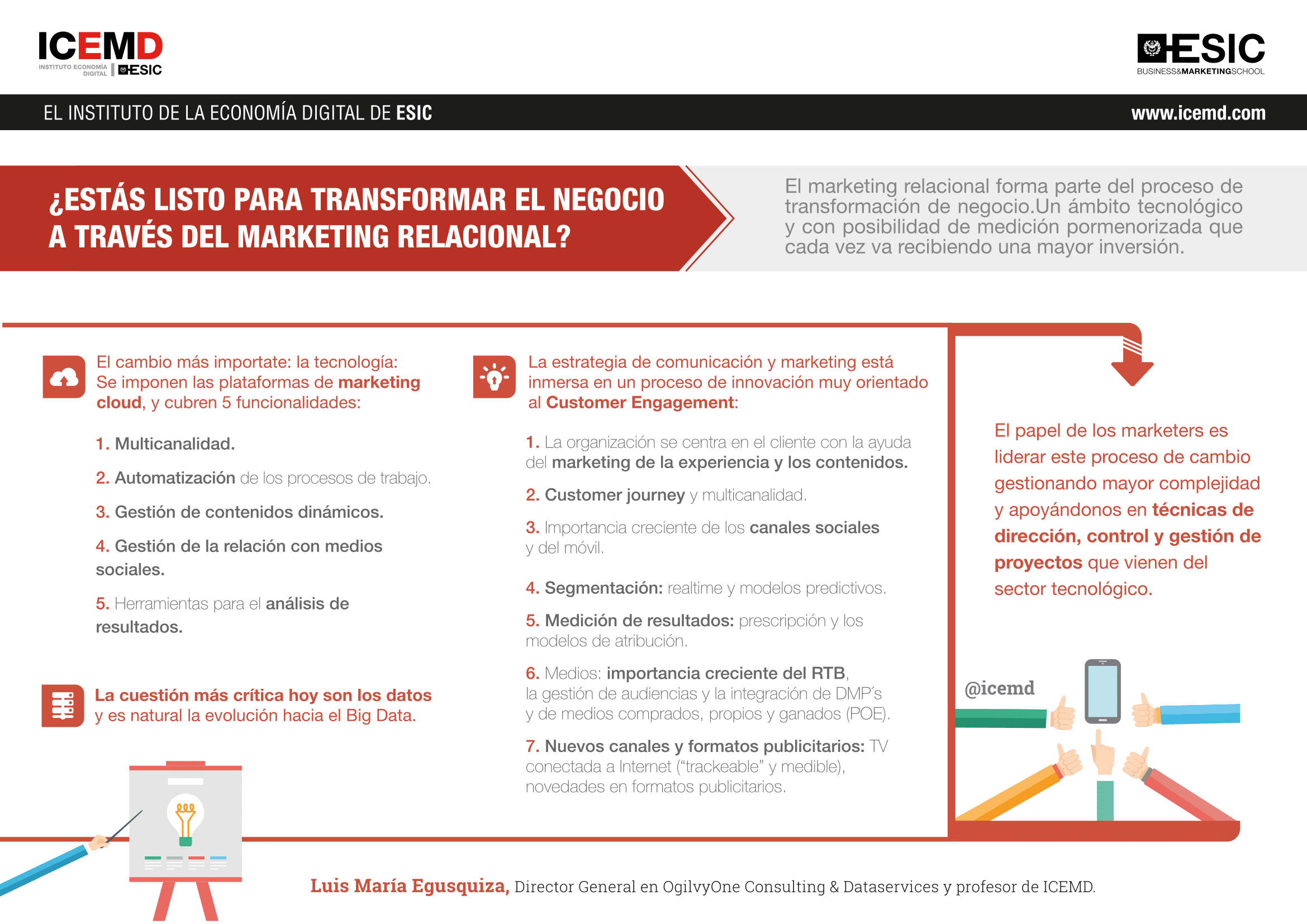 transformar negocio marketing relacional