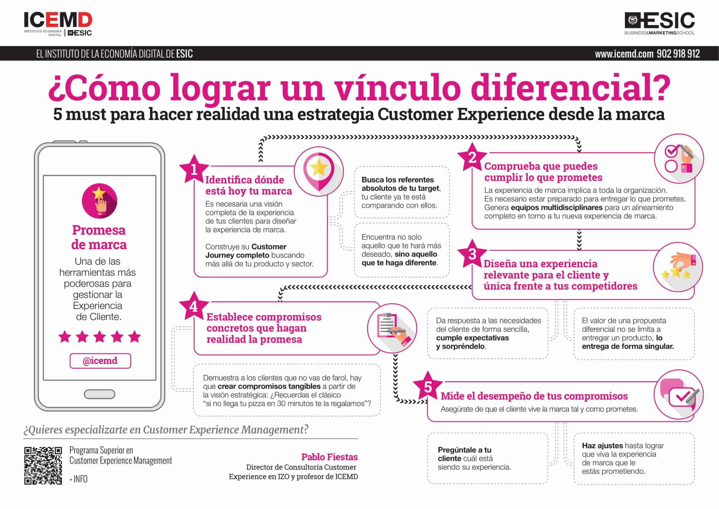 vinculo diferencial
