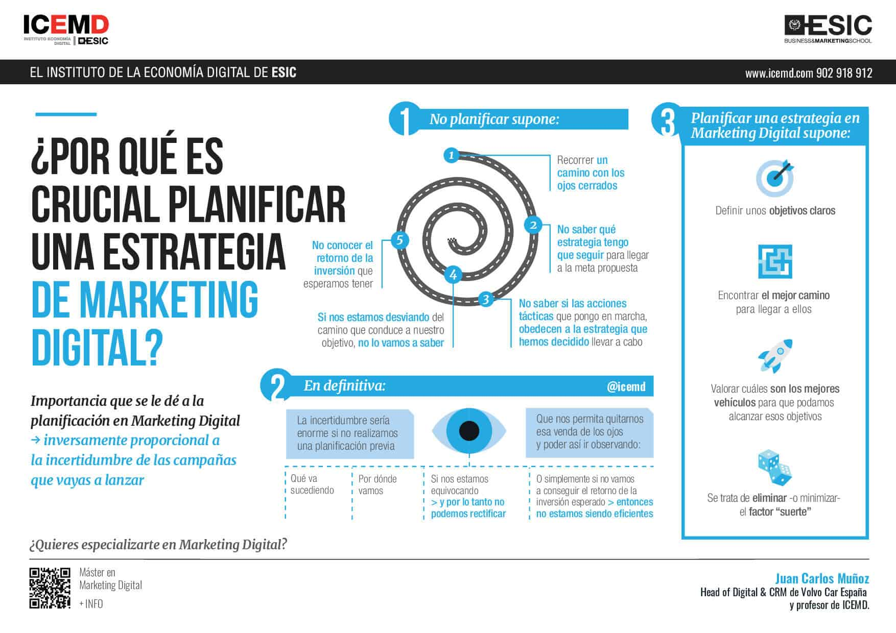 ¿Por qué es crucial planificar una estrategia de marketing digital?