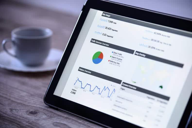 analitica digital