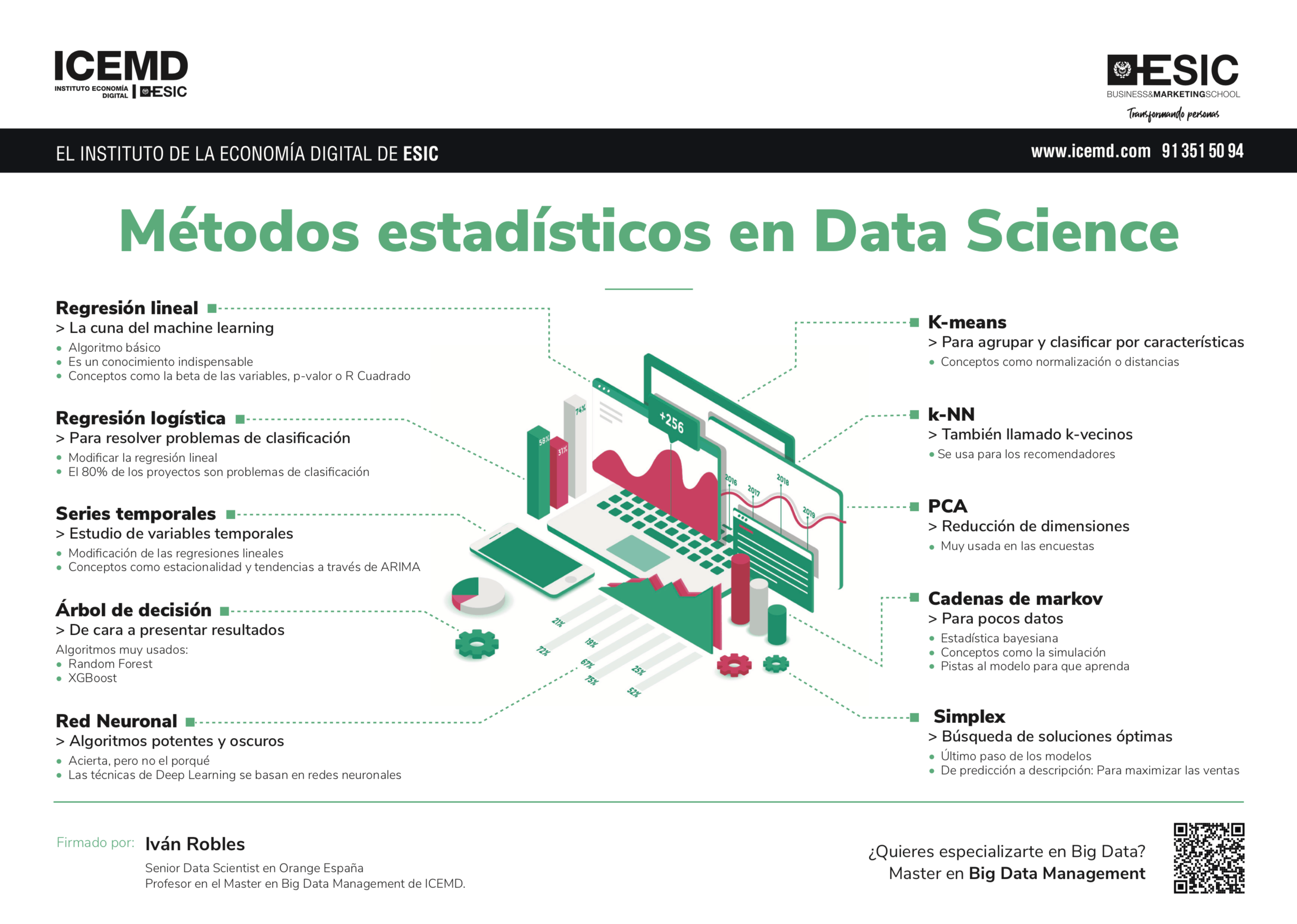 metodos estadisticos data science