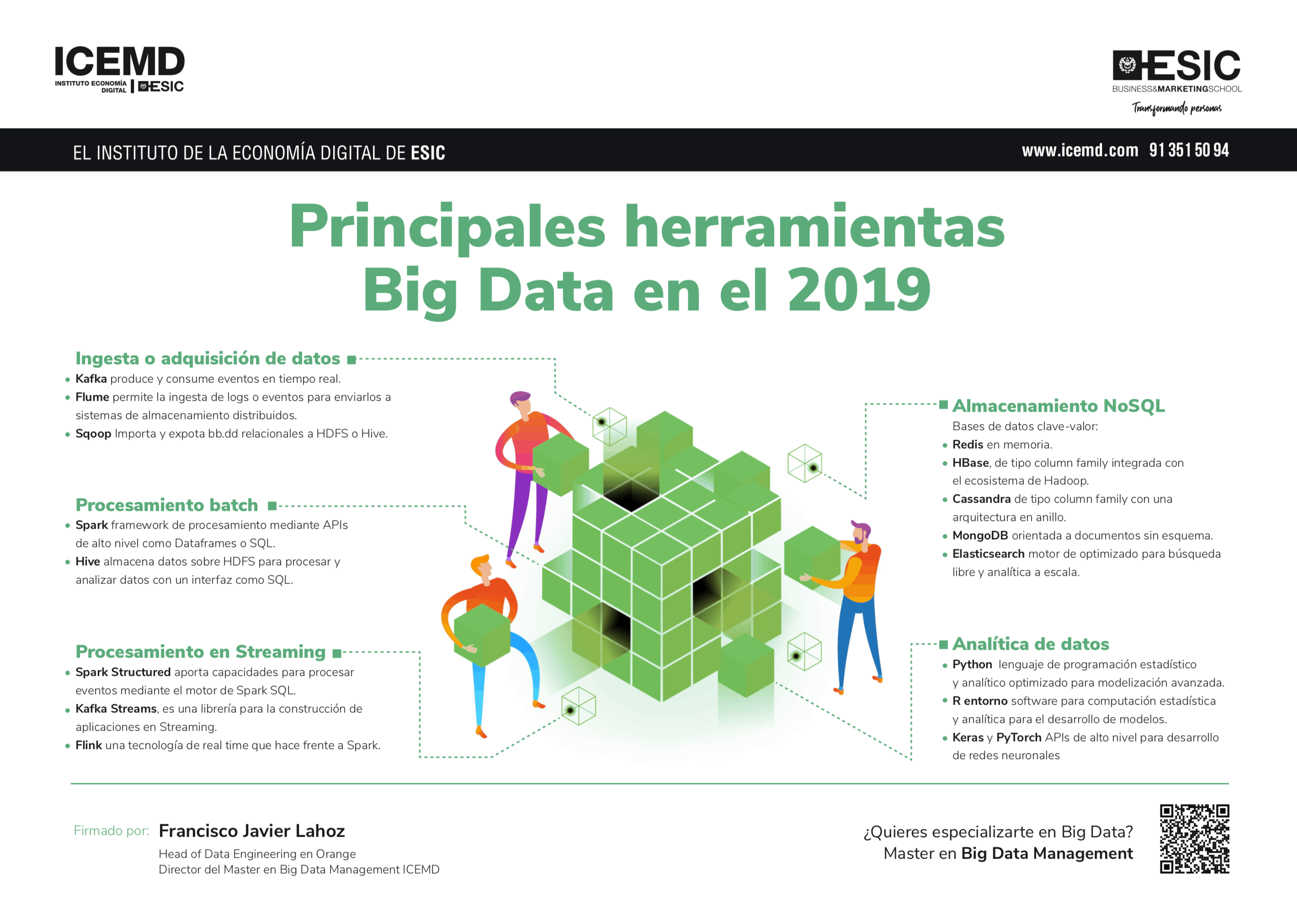 herramientas big data 2019