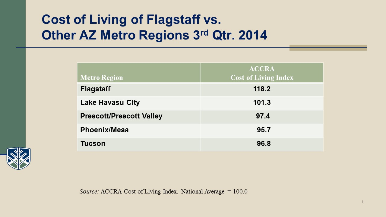 COL for Flagstaff Chart