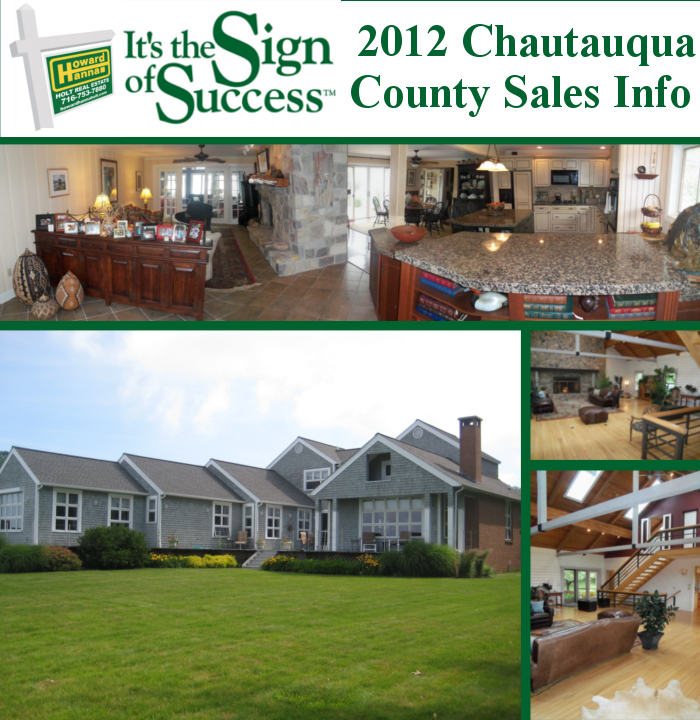 Click for Chautauqua County NY Sales Information 2012