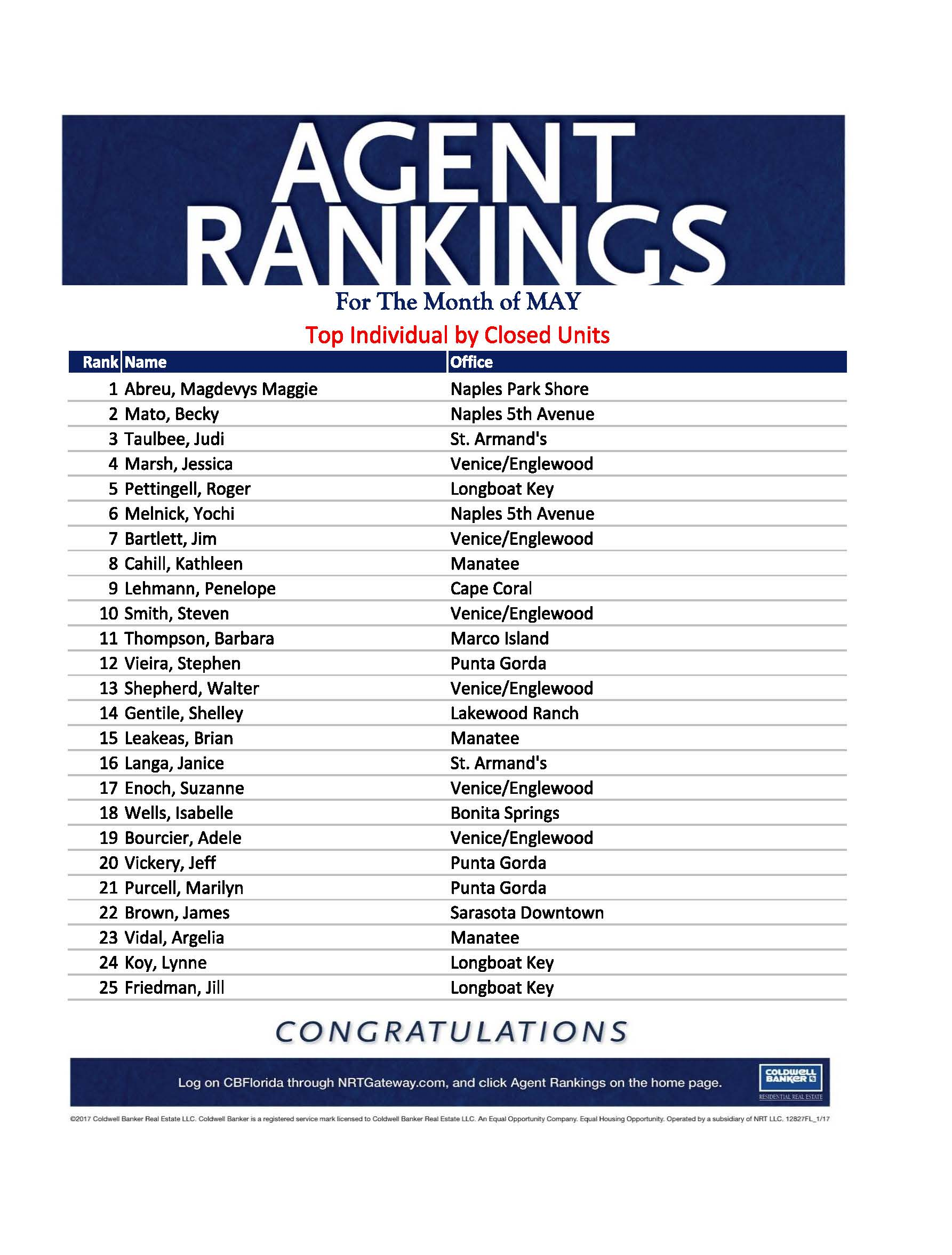 Top Ranking Individual Agents in May 2017 For Coldwell Banker in the SWFL Areas, See Penny Lehmann in Cape Coral, Florida
