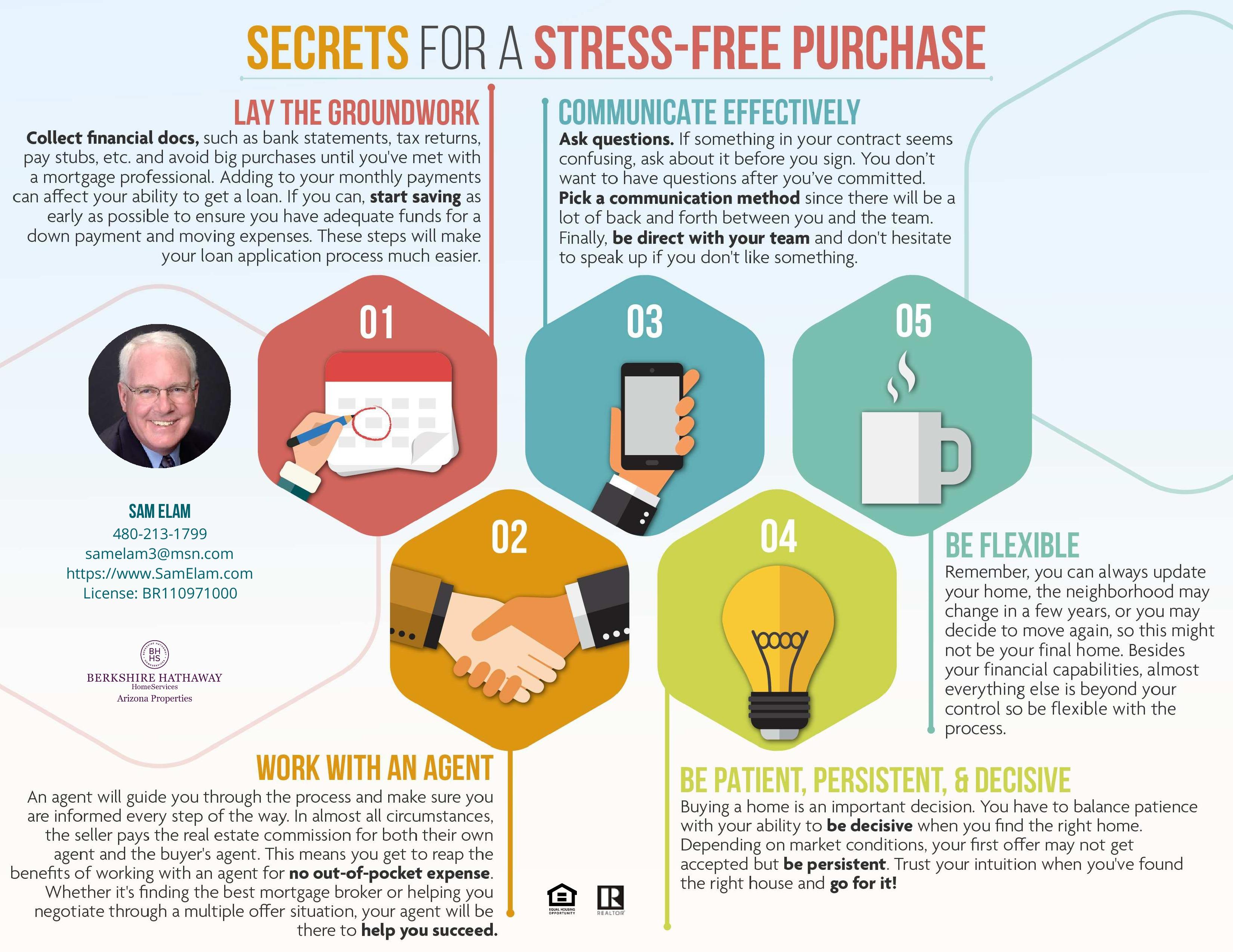 Sam Elam Goal to Achieve a Stress Free Escrow when purchasing Chandler, Gilbert, Mesa and Tempe AZ homes for sale