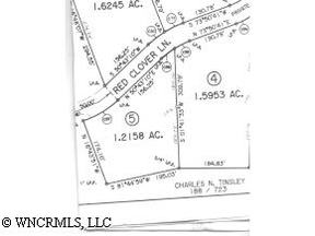 Residential Lots and Land Sold: 0 Knob Creek Road