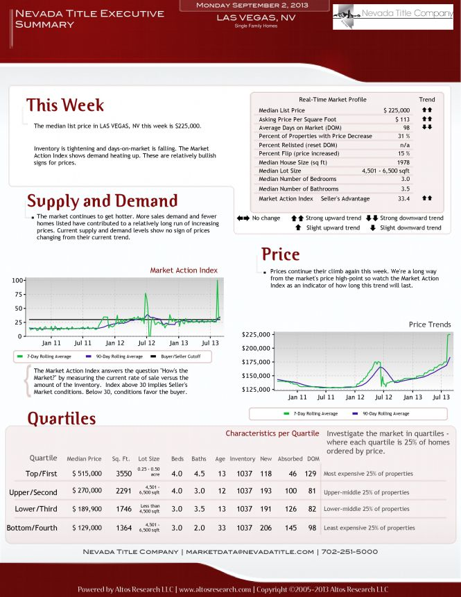 Las Vegas housing market report September 2013.