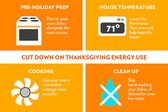 Avoid Gobbling Up Energy
