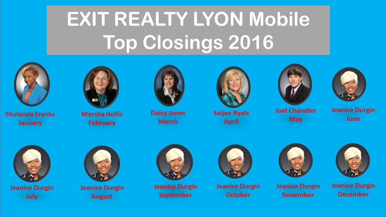 Top Closings 2016