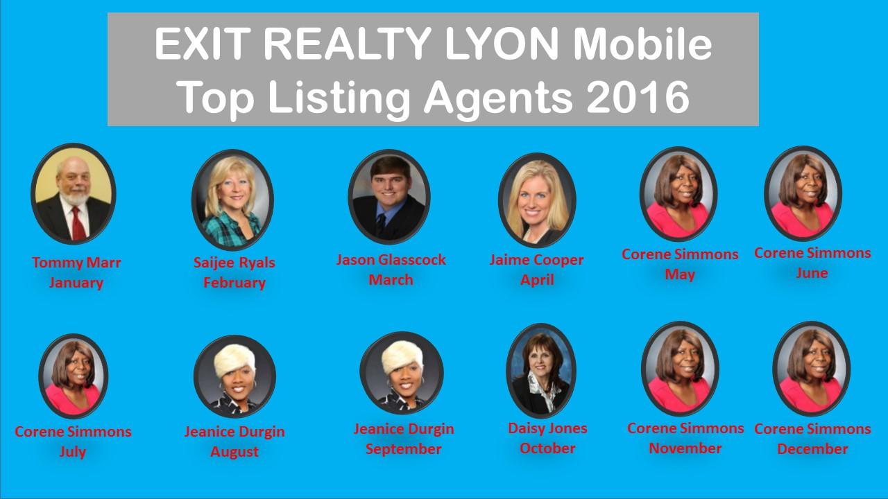 Top Listings 2016